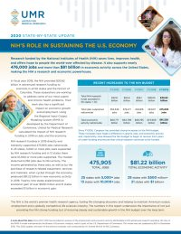 NIH's Role in the Economy